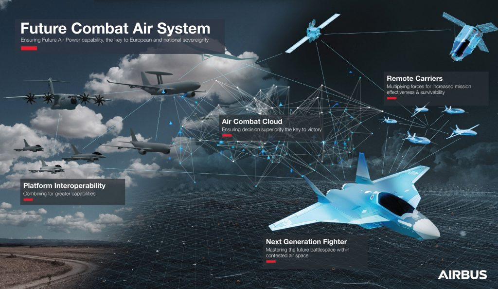 Infographic about the FCAS program (by Airbus)