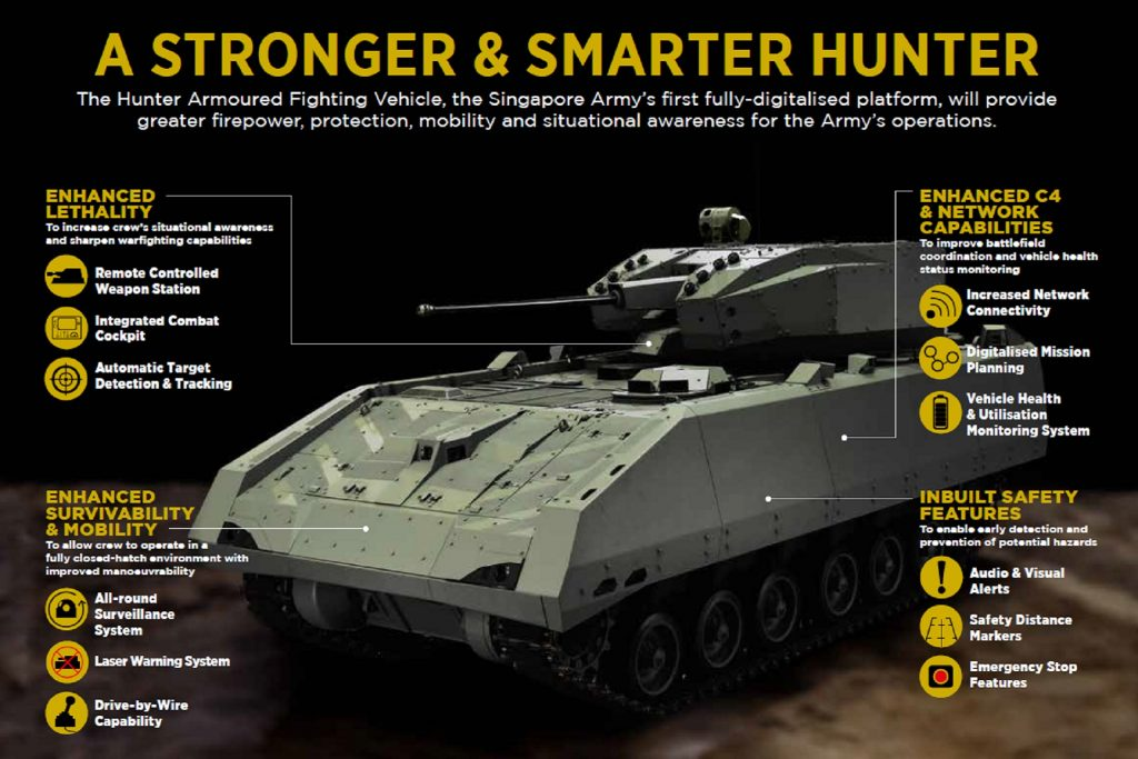 Singapore Army Hunter Infographic (courtesy of Singapore Ministry of Defence